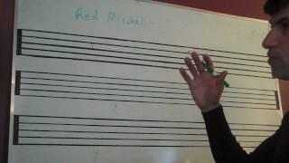 Philosophy of Music & Ideas of Red Mitchell