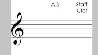 Music Theory: ABRSM Grade 1• Lesson 1